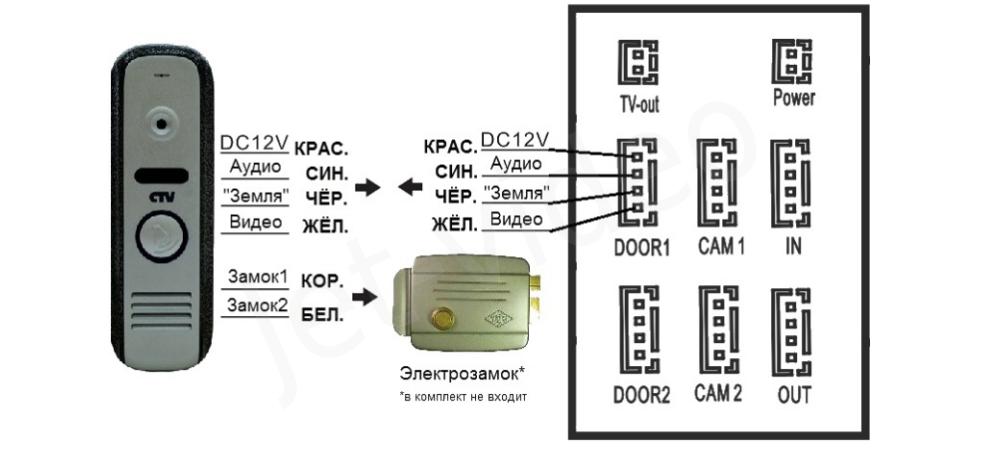 Домофоны falcon схема подключения