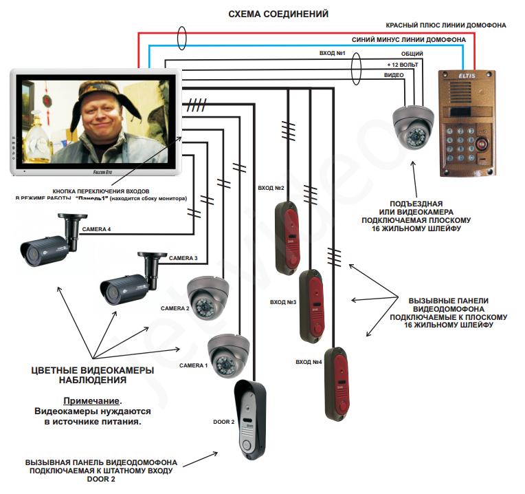 Схема подключения на видеодомофон falcon eye
