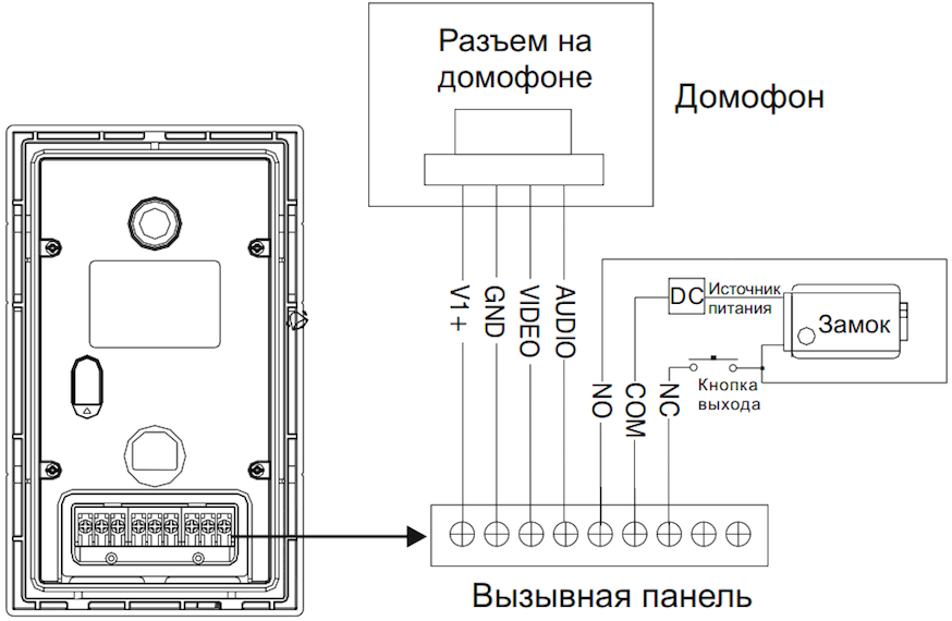 Схема подключения вызывной