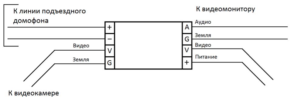 Схема подключения адаптера